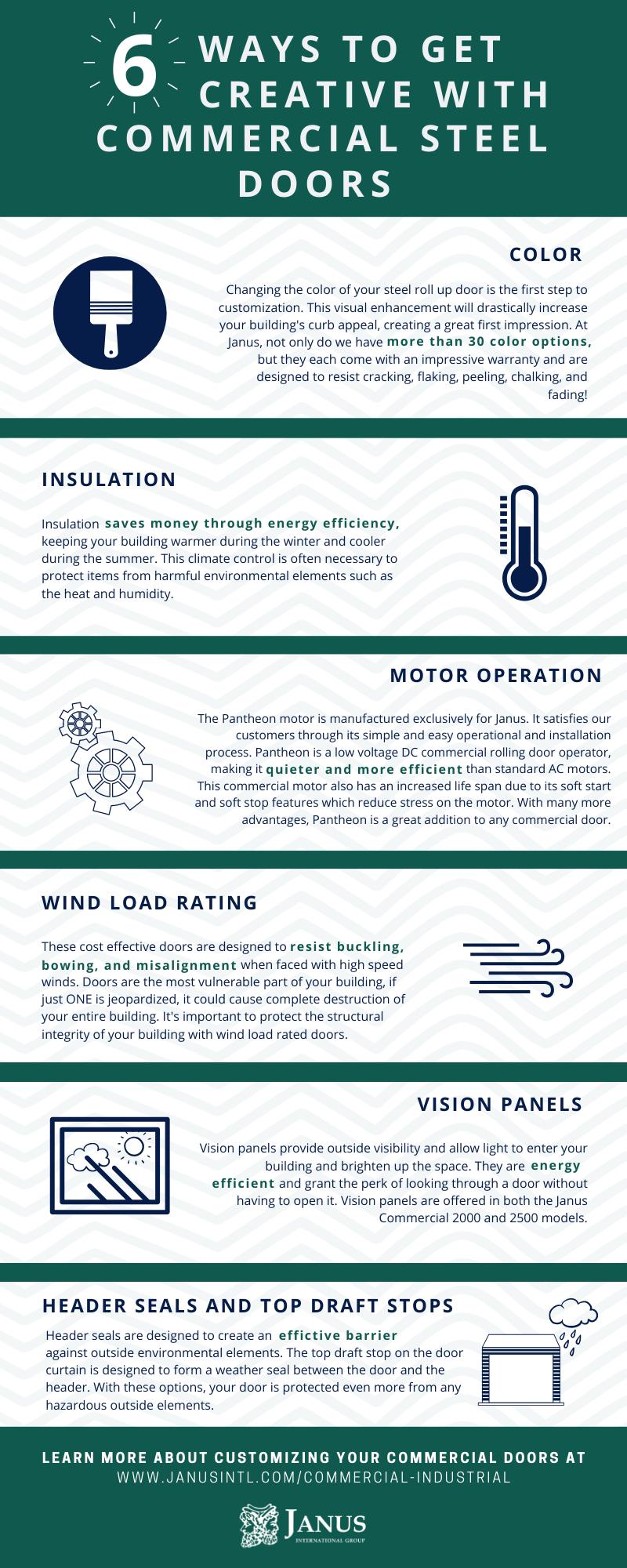 Commercial Steel Doors Infographic
