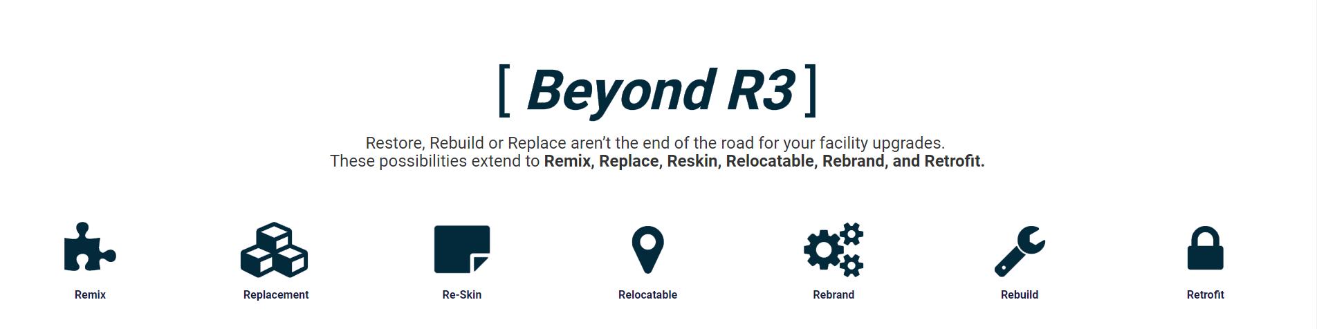 Beyond R3-1