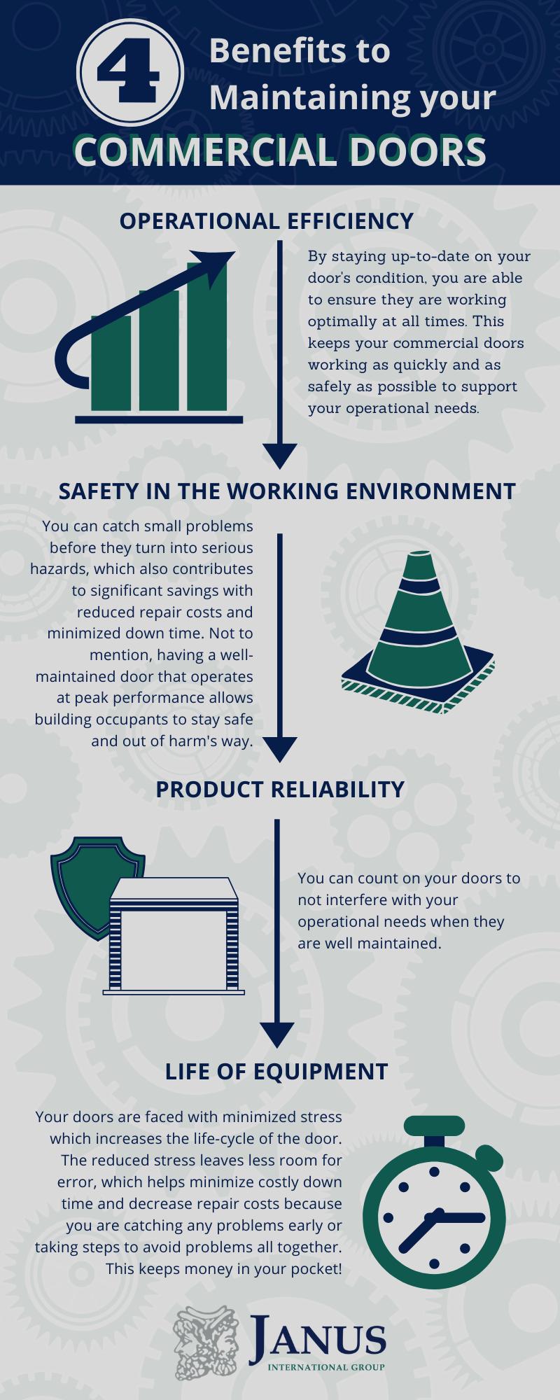 Commercial Steel Door Benefits