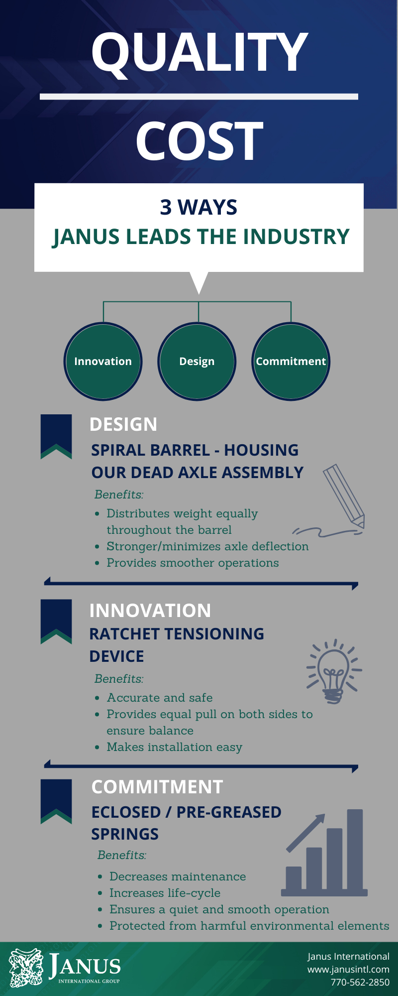 Infographic - 3 Ways Janus Leads the Industry