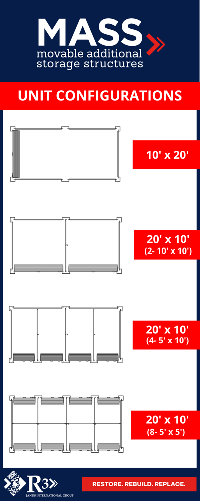 drawings of available configurations with MASS portable storage units