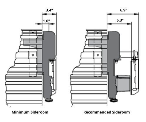 """diagram showing 1.6"""" sideroom requirement for easy roller operator"""